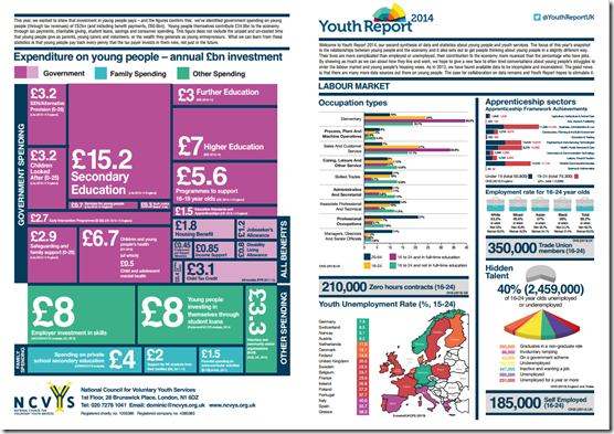 www.ncvys.org.uk sites default files Youth Report 2014.pdf