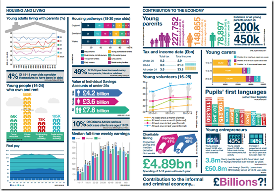 www.ncvys.org.uk sites default files Youth Report 20142